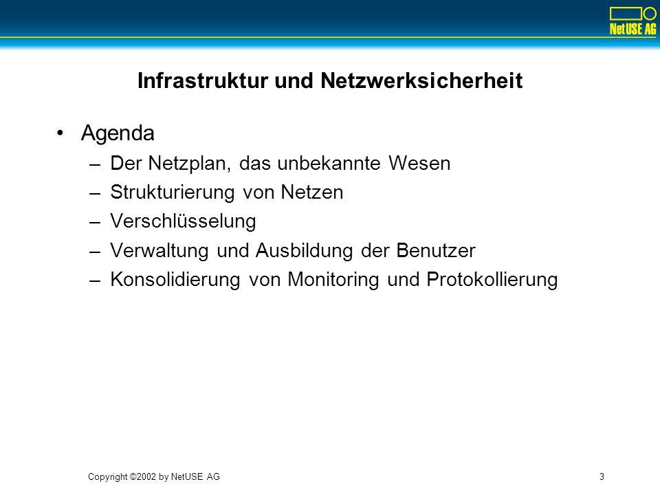 Copyright ©2002 by NetUSE AG3 Infrastruktur und Netzwerksicherheit Agenda –Der Netzplan, das unbekannte Wesen –Strukturierung von Netzen –Verschlüsselung –Verwaltung und Ausbildung der Benutzer –Konsolidierung von Monitoring und Protokollierung