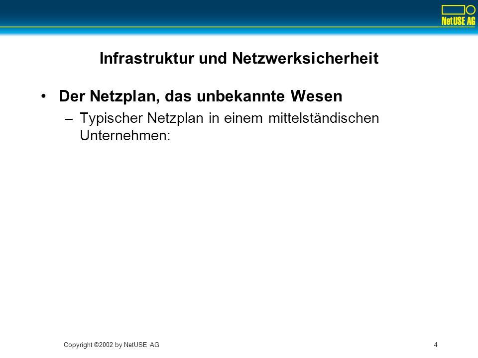 Copyright ©2002 by NetUSE AG4 Infrastruktur und Netzwerksicherheit Der Netzplan, das unbekannte Wesen –Typischer Netzplan in einem mittelständischen Unternehmen: