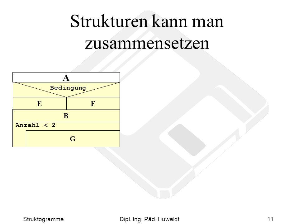 StruktogrammeDipl.Ing. Päd.