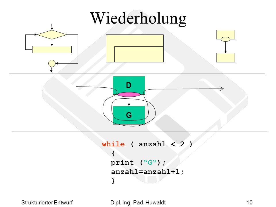 """Strukturierter EntwurfDipl. Ing. Päd. Huwaldt10 Wiederholung G while ( anzahl < 2 ) { print (""""G""""); anzahl=anzahl+1; } D"""