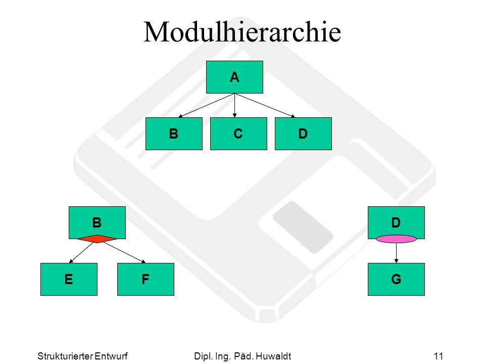 Strukturierter EntwurfDipl. Ing. Päd. Huwaldt11 Modulhierarchie A BCDEF B G D