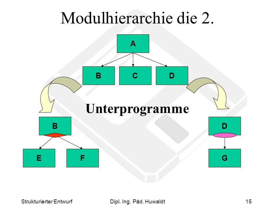 Strukturierter EntwurfDipl. Ing. Päd. Huwaldt15 Modulhierarchie die 2. A BCDEF B G D Unterprogramme