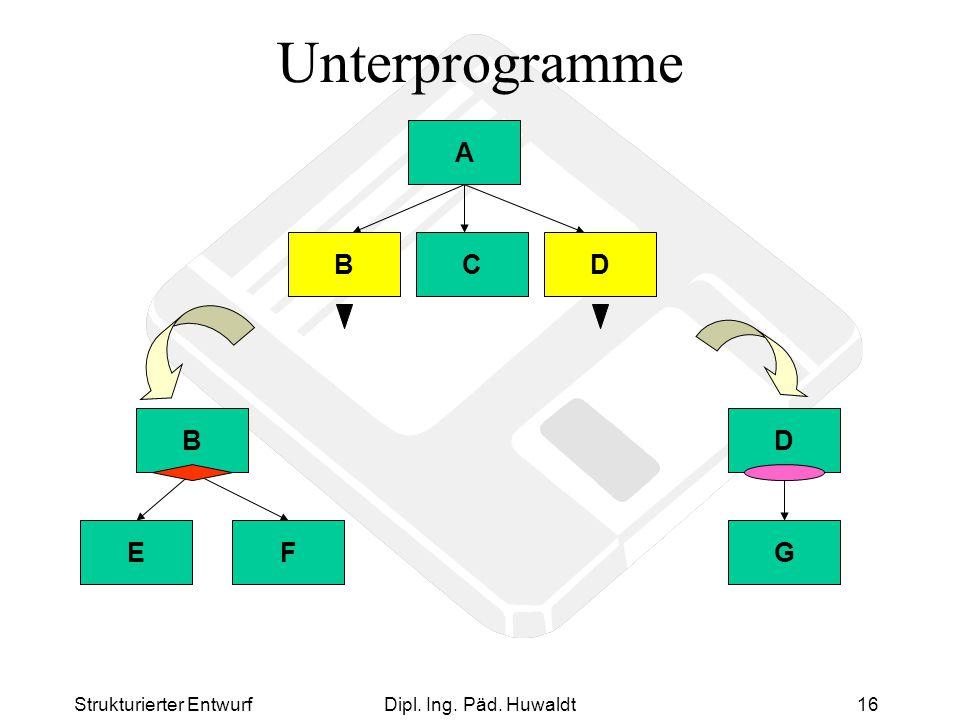 Strukturierter EntwurfDipl. Ing. Päd. Huwaldt16 Unterprogramme A BCD EF B G D