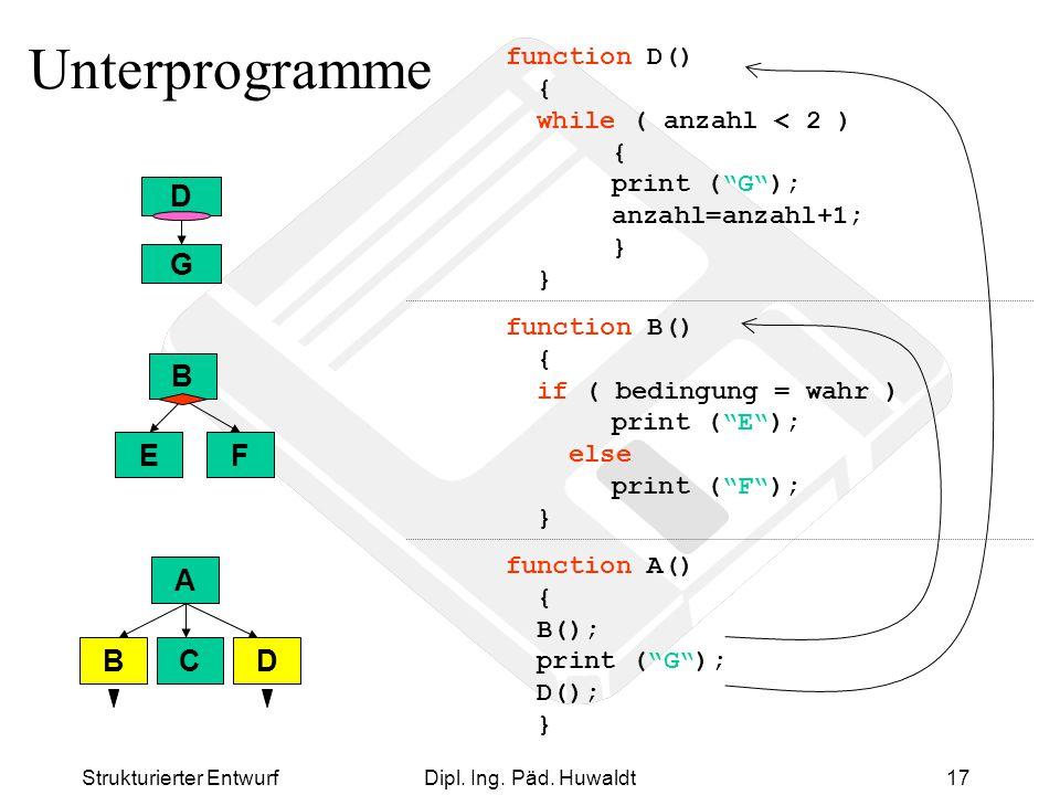 "Strukturierter EntwurfDipl. Ing. Päd. Huwaldt17 Unterprogramme EF B G D A BCD function D() { while ( anzahl < 2 ) { print (""G""); anzahl=anzahl+1; } }"