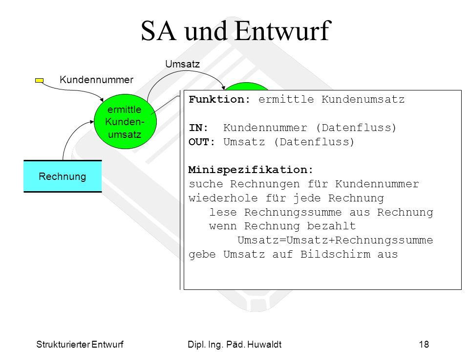 Strukturierter EntwurfDipl. Ing. Päd. Huwaldt18 SA und Entwurf ermittle Kunden- umsatz Kundennummer Umsatz Rechnung Blatt- funktion 3.2 Funktion: ermi
