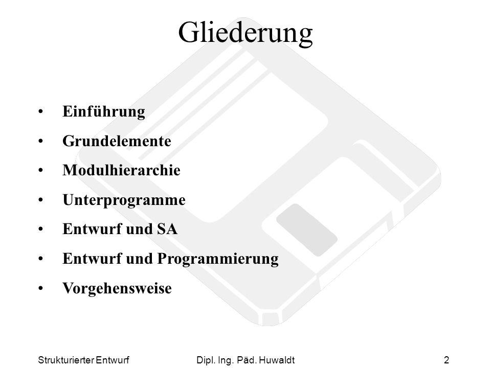 Strukturierter EntwurfDipl. Ing. Päd. Huwaldt2 Gliederung Einführung Grundelemente Modulhierarchie Unterprogramme Entwurf und SA Entwurf und Programmi
