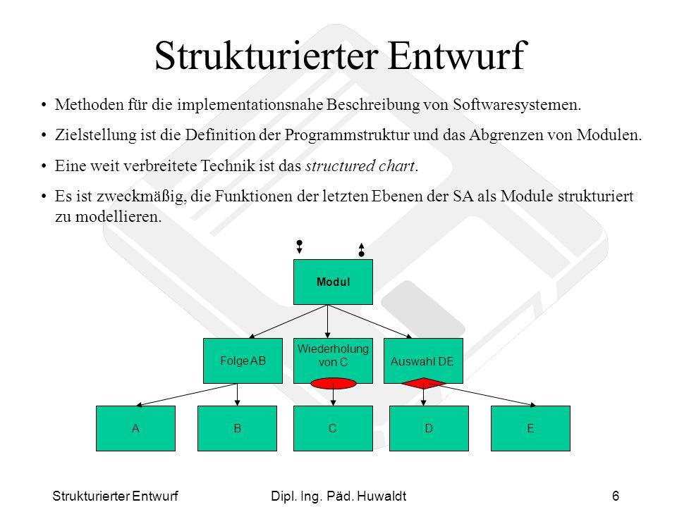 Strukturierter EntwurfDipl. Ing. Päd. Huwaldt6 Strukturierter Entwurf Methoden für die implementationsnahe Beschreibung von Softwaresystemen. Zielstel