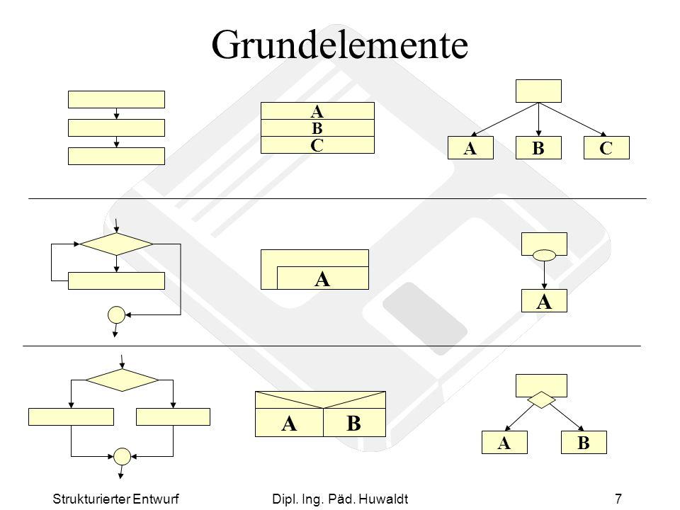 Strukturierter EntwurfDipl. Ing. Päd. Huwaldt7 Grundelemente A B C A AB ABC A AB