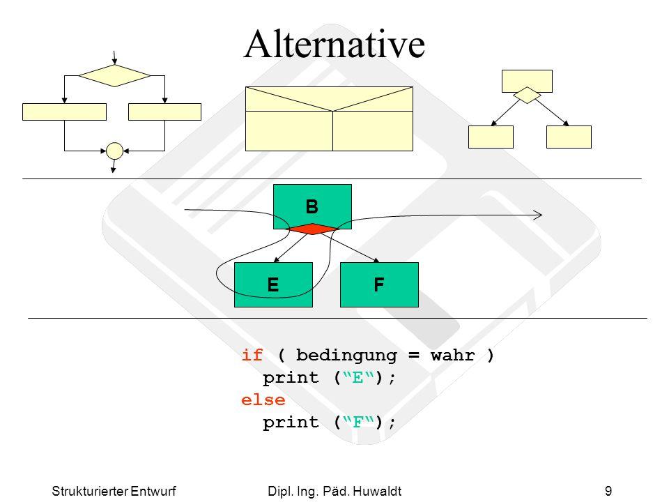 """Strukturierter EntwurfDipl. Ing. Päd. Huwaldt9 Alternative if ( bedingung = wahr ) print (""""E""""); else print (""""F""""); EF B"""