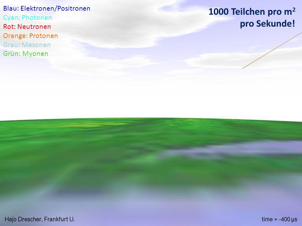 Kosmische Teilchen 20.10.12 Martin Hawner | DPG Fortbildung Teilchenphysik 5 Blau: Elektronen/Positronen Cyan: Photonen Rot: Neutronen Orange: Protonen Grau: Mesonen Grün: Myonen 1000 Teilchen pro m 2 pro Sekunde!