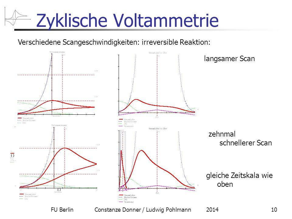 FU Berlin Constanze Donner / Ludwig Pohlmann 201410 Zyklische Voltammetrie Verschiedene Scangeschwindigkeiten: irreversible Reaktion: langsamer Scan zehnmal schnellerer Scan gleiche Zeitskala wie oben