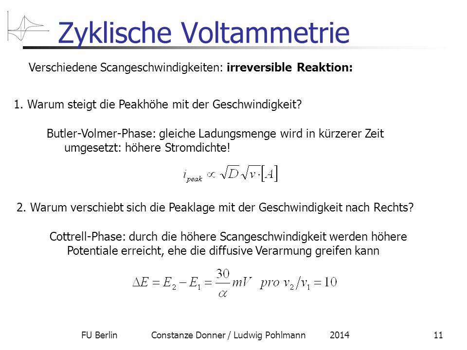 FU Berlin Constanze Donner / Ludwig Pohlmann 201411 Zyklische Voltammetrie Verschiedene Scangeschwindigkeiten: irreversible Reaktion: 1.