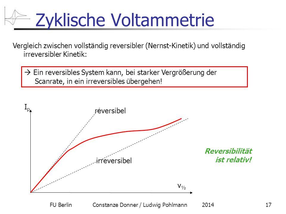 FU Berlin Constanze Donner / Ludwig Pohlmann 201417 Zyklische Voltammetrie Vergleich zwischen vollständig reversibler (Nernst-Kinetik) und vollständig irreversibler Kinetik:  Ein reversibles System kann, bei starker Vergrößerung der Scanrate, in ein irreversibles übergehen.