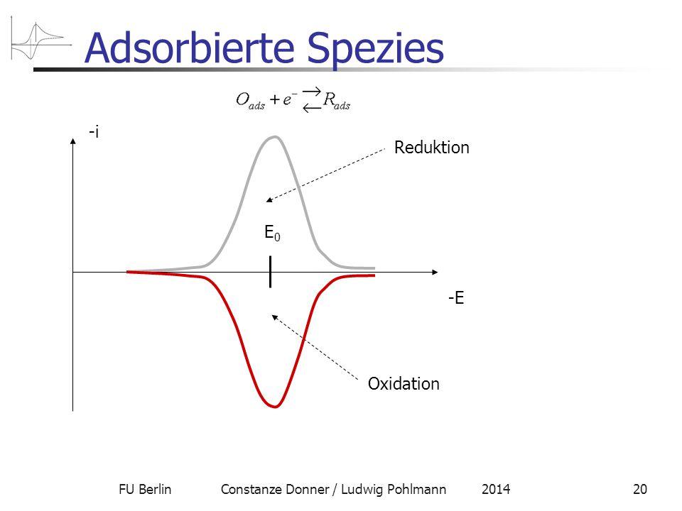 FU Berlin Constanze Donner / Ludwig Pohlmann 201420 Adsorbierte Spezies -i -E E0E0 Reduktion Oxidation