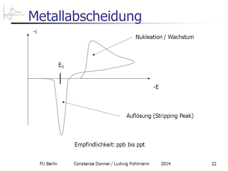 FU Berlin Constanze Donner / Ludwig Pohlmann 201422 Metallabscheidung -i -E E0E0 Nukleation / Wachstum Auflösung (Stripping Peak) Empfindlichkeit: ppb bis ppt