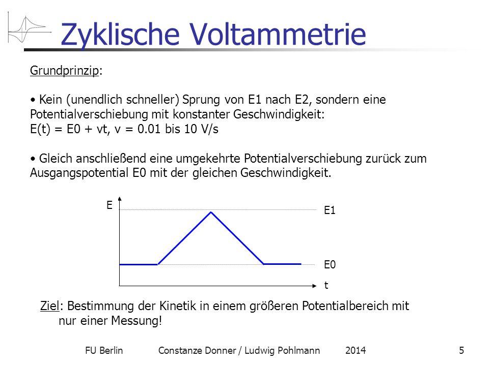 FU Berlin Constanze Donner / Ludwig Pohlmann 20145 Zyklische Voltammetrie Grundprinzip: Kein (unendlich schneller) Sprung von E1 nach E2, sondern eine Potentialverschiebung mit konstanter Geschwindigkeit: E(t) = E0 + vt, v = 0.01 bis 10 V/s Gleich anschließend eine umgekehrte Potentialverschiebung zurück zum Ausgangspotential E0 mit der gleichen Geschwindigkeit.