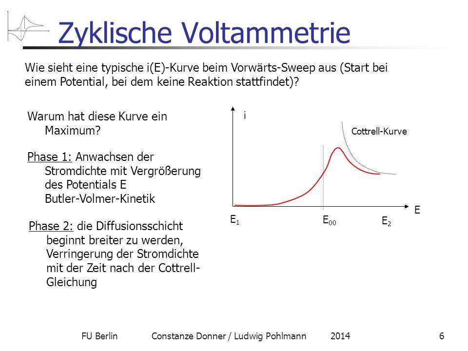 FU Berlin Constanze Donner / Ludwig Pohlmann 20146 Zyklische Voltammetrie Wie sieht eine typische i(E)-Kurve beim Vorwärts-Sweep aus (Start bei einem Potential, bei dem keine Reaktion stattfindet).