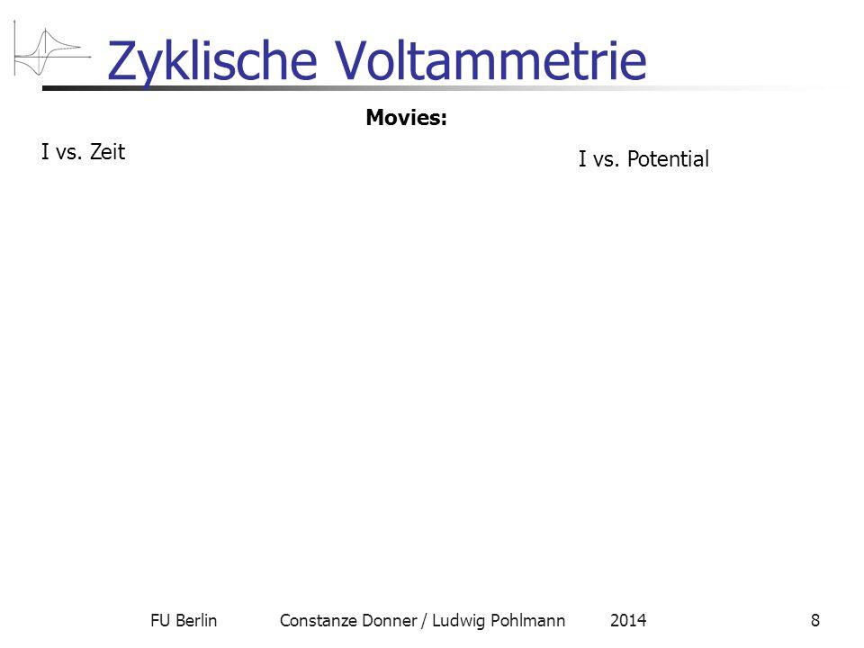 FU Berlin Constanze Donner / Ludwig Pohlmann 20148 Zyklische Voltammetrie Movies: I vs.