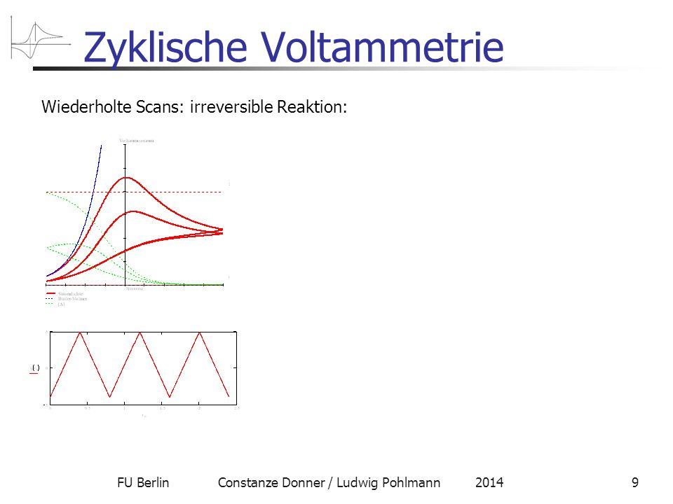 FU Berlin Constanze Donner / Ludwig Pohlmann 20149 Zyklische Voltammetrie Wiederholte Scans: irreversible Reaktion: