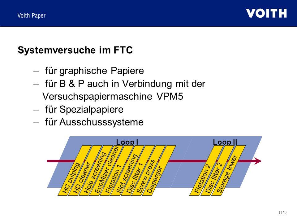     10 Systemversuche im FTC – für graphische Papiere – für B & P auch in Verbindung mit der Versuchspapiermaschine VPM5 – für Spezialpapiere – für Au