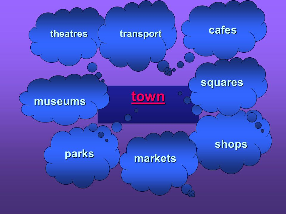 towntown theatres cafes parks shops transport museums markets squares