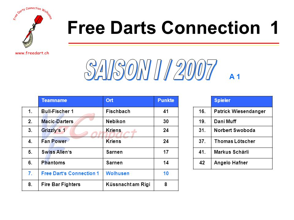 Free Darts Connection 2 7WolhusenFree Dart's Connection 27.