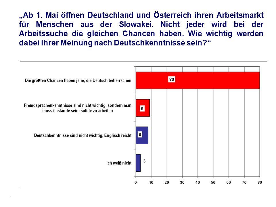 """""""Ab 1. Mai öffnen Deutschland und Österreich ihren Arbeitsmarkt für Menschen aus der Slowakei."""