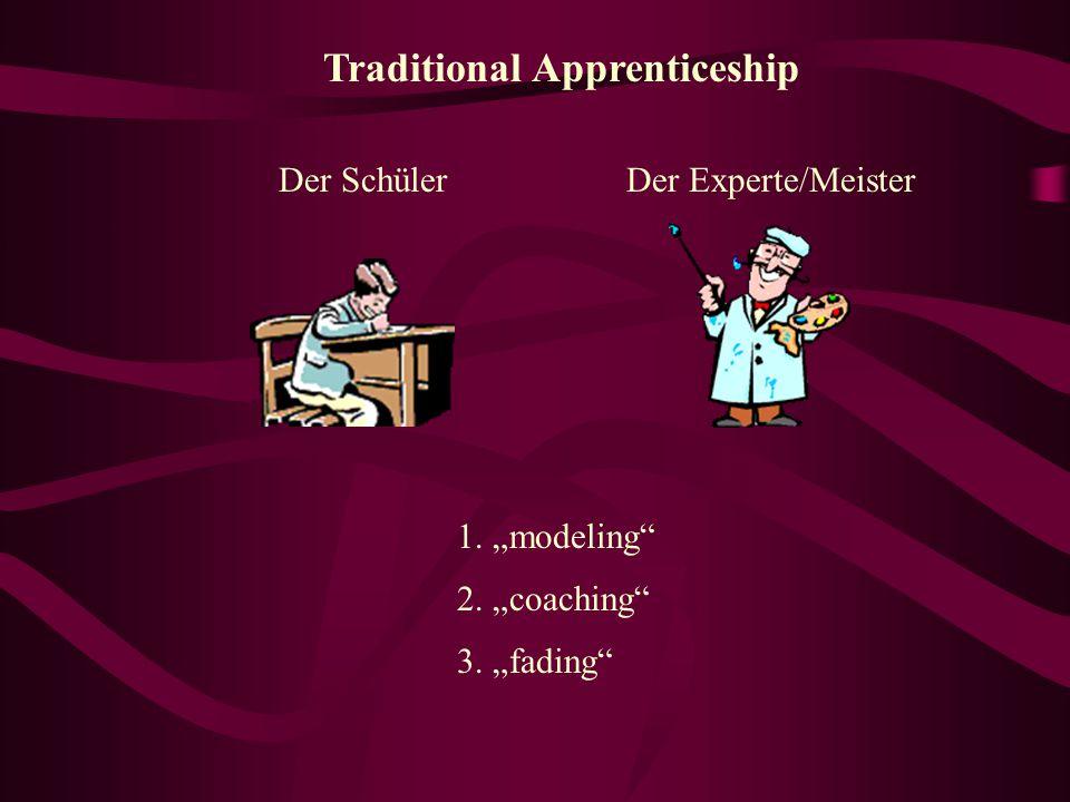 Cognitive Apprenticeship Kognitiv:Apprenticeship: kog|ni|tiv [auch: 'kc...]  lat.-nlat.  : die Erkenntnis betreffend; erkenntnismäßig. kognitive Ent
