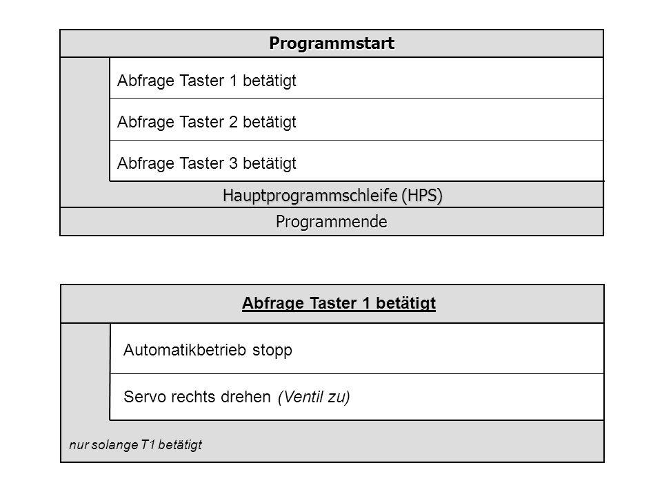 Programmstart Programmende Hauptprogrammschleife (HPS) Abfrage Taster 1 betätigt Abfrage Taster 2 betätigt Abfrage Taster 3 betätigt Automatikbetrieb stopp Servo rechts drehen (Ventil zu) Abfrage Taster 1 betätigt nur solange T1 betätigt