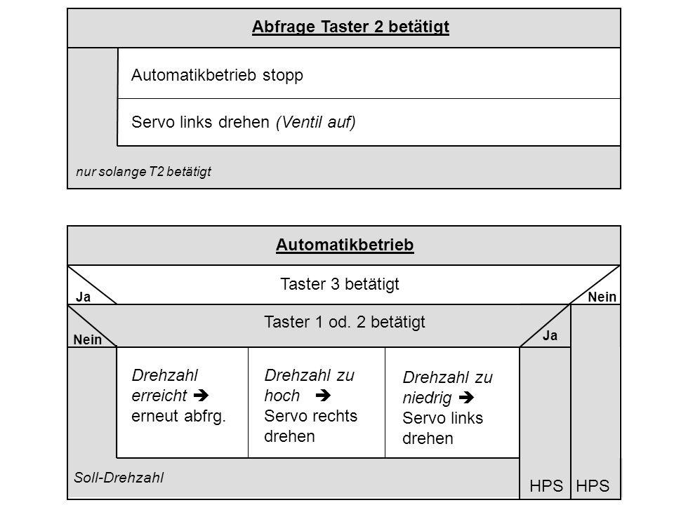 Automatikbetrieb stopp Servo links drehen (Ventil auf) Abfrage Taster 2 betätigt nur solange T2 betätigt Taster 1 od.