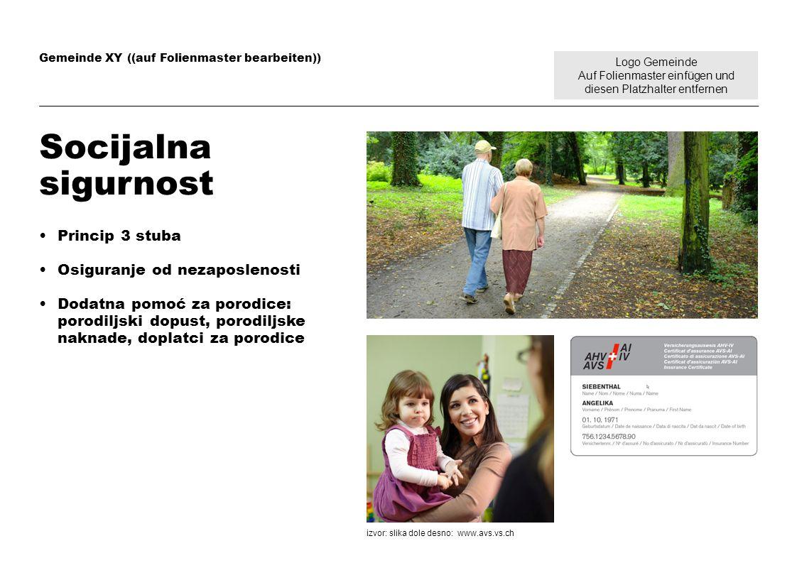 Logo Gemeinde Auf Folienmaster einfügen und diesen Platzhalter entfernen Gemeinde XY ((auf Folienmaster bearbeiten)) Socijalna sigurnost Princip 3 stu