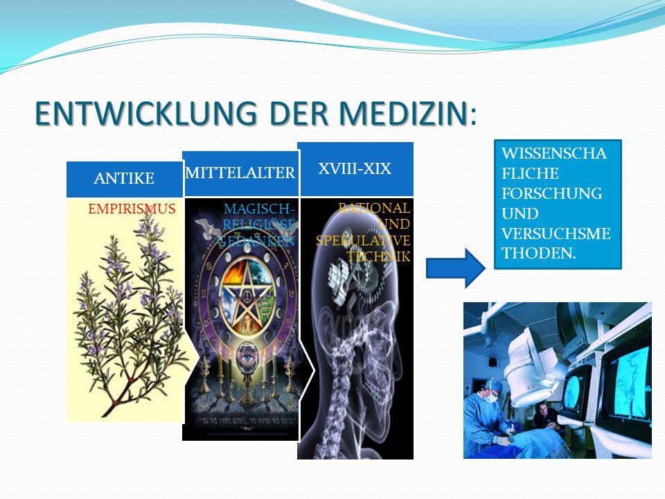 ENTWICKLUNG DER MEDIZIN ENTWICKLUNG DER MEDIZIN: RATIONAL UND SPEKULATIVE TECHNIK XVIII-XIX MAGISCH- RELIGIÖSE GEDANKEN MITTELALTER EMPIRISMUS ANTIKE