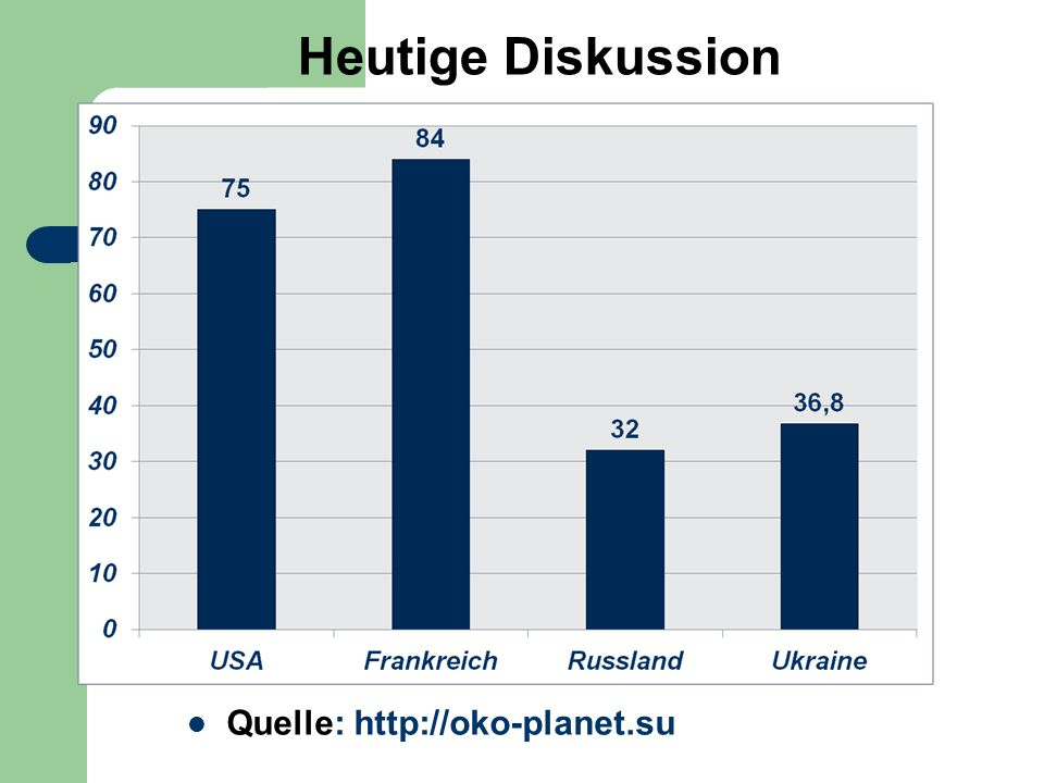 Heutige Diskussion Quelle: http://oko-planet.su