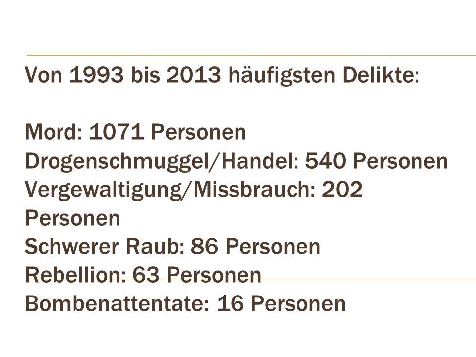 Von 1993 bis 2013 häufigsten Delikte: Mord: 1071 Personen Drogenschmuggel/Handel: 540 Personen Vergewaltigung/Missbrauch: 202 Personen Schwerer Raub: