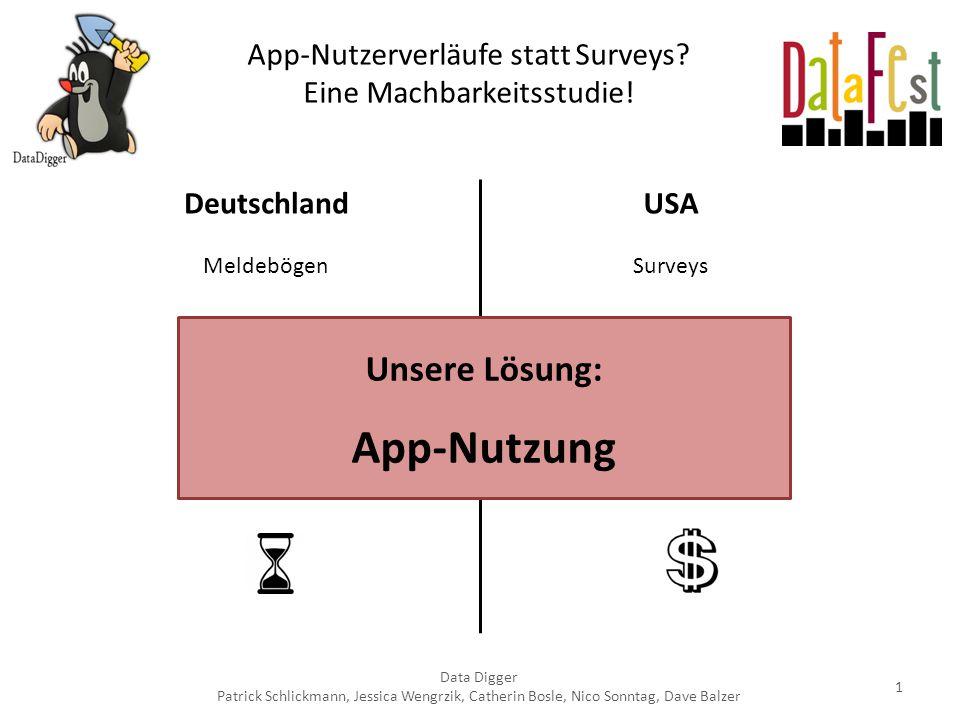 App-Nutzerverläufe statt Surveys? Eine Machbarkeitsstudie! Data Digger Patrick Schlickmann, Jessica Wengrzik, Catherin Bosle, Nico Sonntag, Dave Balze