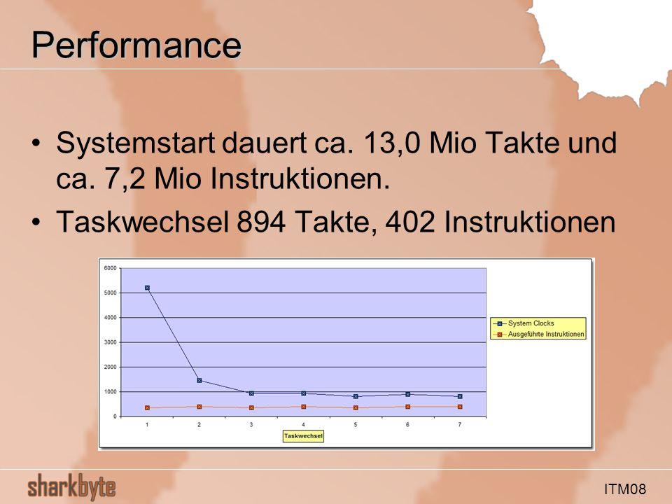 ITM08 Performance Systemstart dauert ca. 13,0 Mio Takte und ca.