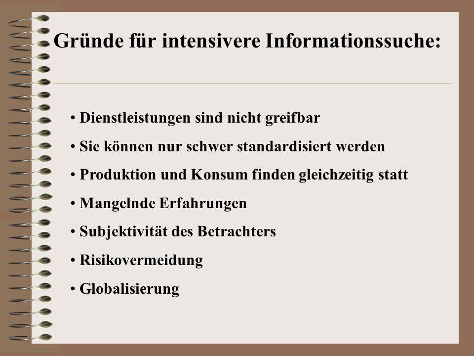 Gründe für intensivere Informationssuche: Dienstleistungen sind nicht greifbar Sie können nur schwer standardisiert werden Produktion und Konsum finden gleichzeitig statt Mangelnde Erfahrungen Subjektivität des Betrachters Risikovermeidung Globalisierung