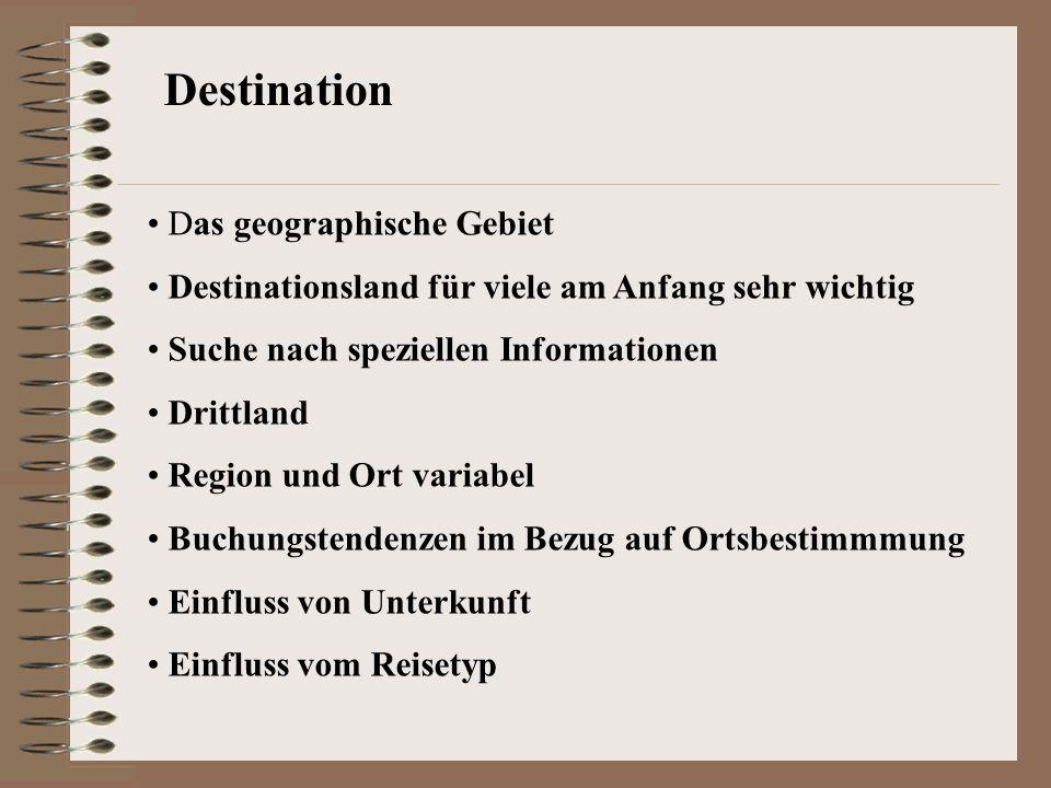 Destination Das geographische Gebiet Destinationsland für viele am Anfang sehr wichtig Suche nach speziellen Informationen Drittland Region und Ort variabel Buchungstendenzen im Bezug auf Ortsbestimmmung Einfluss von Unterkunft Einfluss vom Reisetyp
