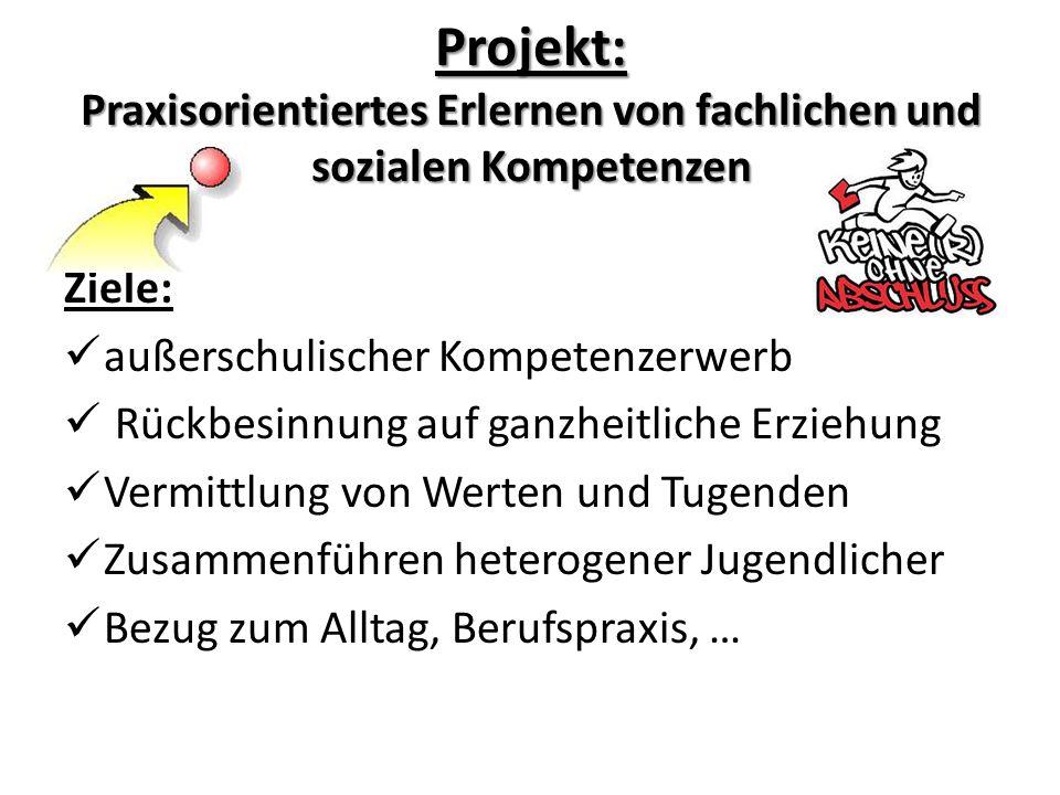 """Hinführung 1.Station: """"Flohmarktprojekt Ziel: selbstständiges Planen, Organisieren und Durchführen eines Projektes, um eine Gruppenfahrt zu finanzieren."""