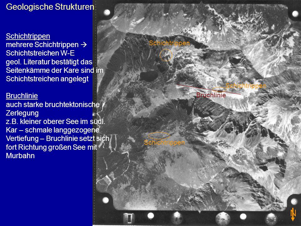 Geologische Strukturen Schichtrippen mehrere Schichtrippen  Schichtstreichen W-E geol. Literatur bestätigt das Seitenkämme der Kare sind im Schichtst