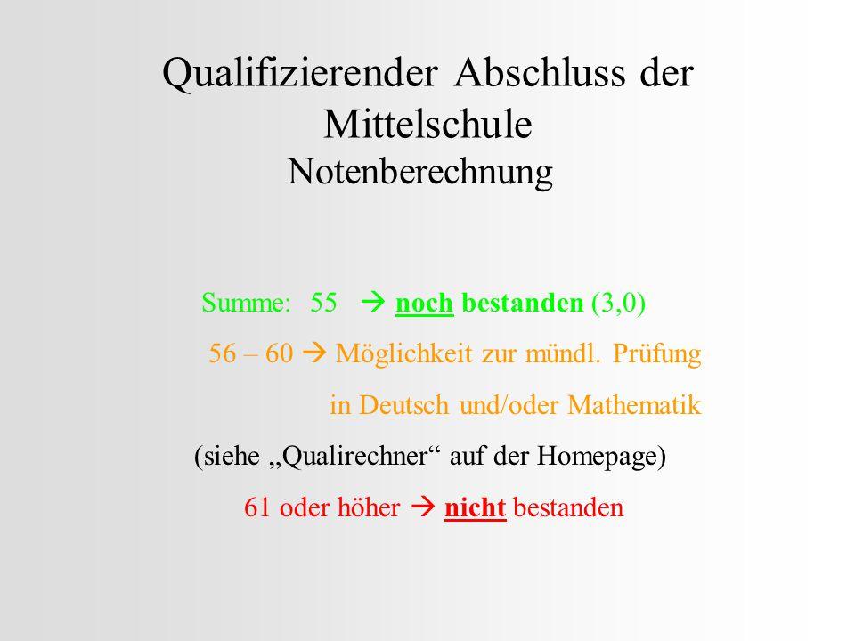 Qualifizierender Abschluss der Mittelschule Notenberechnung Summe: 55  noch bestanden (3,0) 56 – 60  Möglichkeit zur mündl. Prüfung in Deutsch und/o