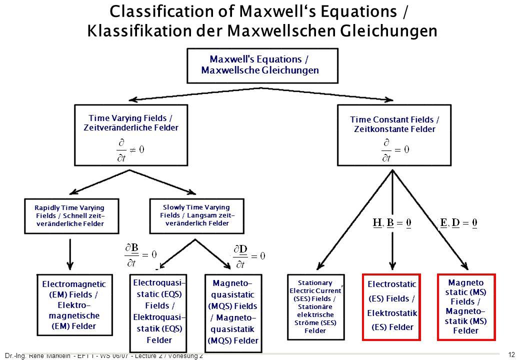 Dr.-Ing. René Marklein - EFT I - WS 06/07 - Lecture 2 / Vorlesung 2 12 Classification of Maxwell's Equations / Klassifikation der Maxwellschen Gleichu