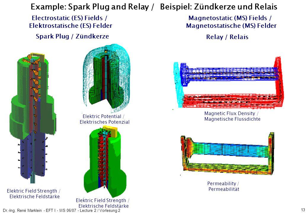Dr.-Ing. René Marklein - EFT I - WS 06/07 - Lecture 2 / Vorlesung 2 13 Example: Spark Plug and Relay / Beispiel: Zündkerze und Relais Magnetostatic (M