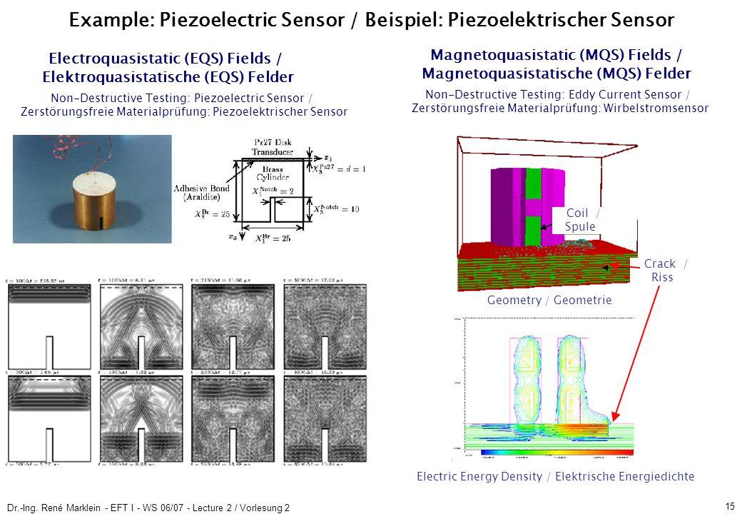 Dr.-Ing. René Marklein - EFT I - WS 06/07 - Lecture 2 / Vorlesung 2 15 Magnetoquasistatic (MQS) Fields / Magnetoquasistatische (MQS) Felder Non-Destru