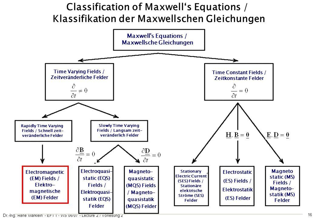 Dr.-Ing. René Marklein - EFT I - WS 06/07 - Lecture 2 / Vorlesung 2 16 Classification of Maxwell's Equations / Klassifikation der Maxwellschen Gleichu