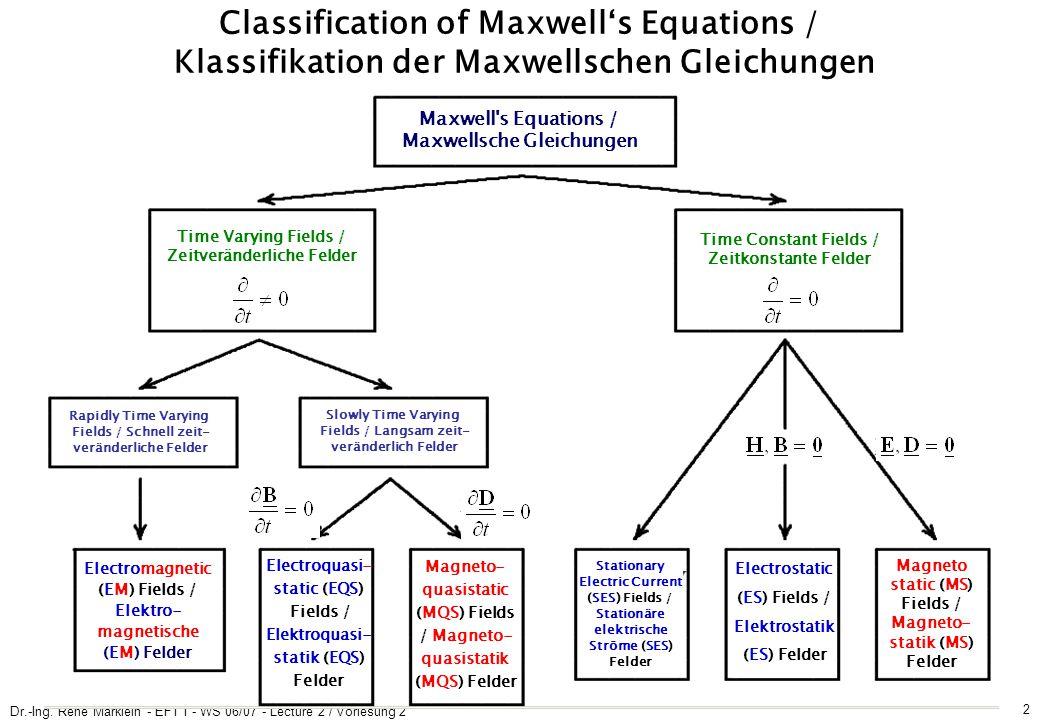 Dr.-Ing. René Marklein - EFT I - WS 06/07 - Lecture 2 / Vorlesung 2 2 Classification of Maxwell's Equations / Klassifikation der Maxwellschen Gleichun