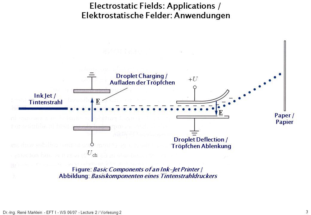 Dr.-Ing. René Marklein - EFT I - WS 06/07 - Lecture 2 / Vorlesung 2 3 Electrostatic Fields: Applications / Elektrostatische Felder: Anwendungen Figure