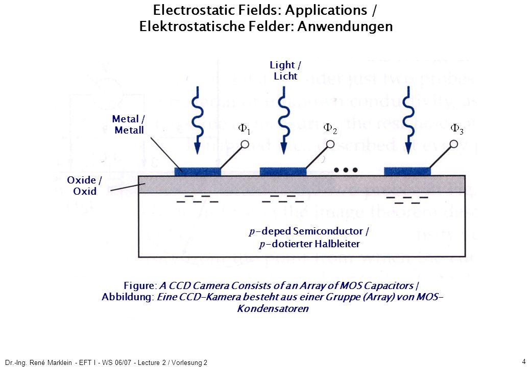 Dr.-Ing. René Marklein - EFT I - WS 06/07 - Lecture 2 / Vorlesung 2 4 Electrostatic Fields: Applications / Elektrostatische Felder: Anwendungen Metal