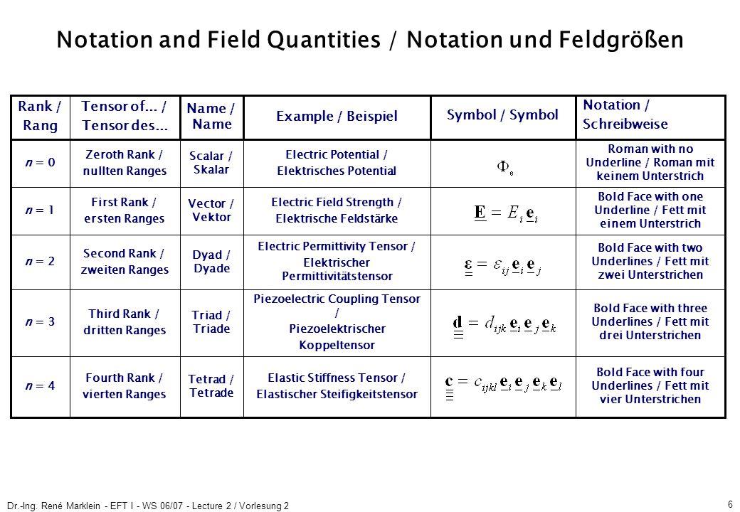 Dr.-Ing. René Marklein - EFT I - WS 06/07 - Lecture 2 / Vorlesung 2 6 Notation and Field Quantities / Notation und Feldgrößen Fourth Rank / vierten Ra