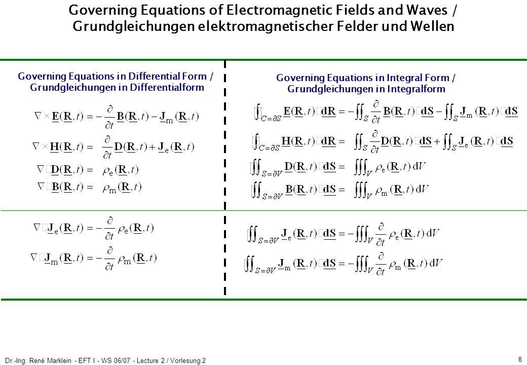 Dr.-Ing. René Marklein - EFT I - WS 06/07 - Lecture 2 / Vorlesung 2 8 Governing Equations in Integral Form / Grundgleichungen in Integralform Governin